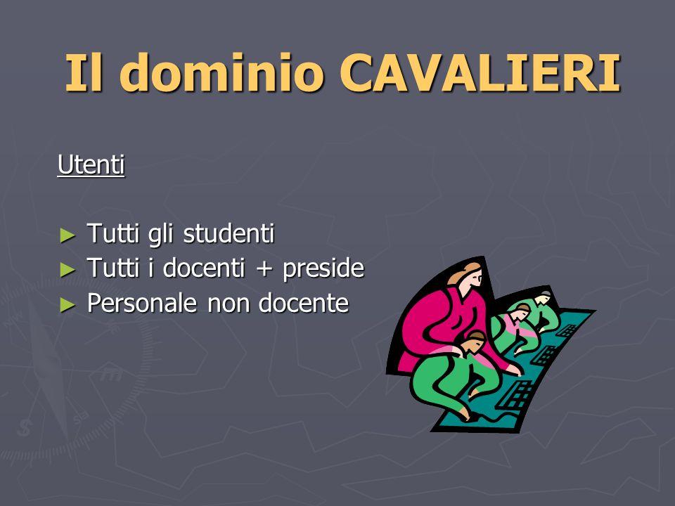 Il dominio CAVALIERI Utenti Tutti gli studenti Tutti gli studenti Tutti i docenti + preside Tutti i docenti + preside Personale non docente Personale non docente