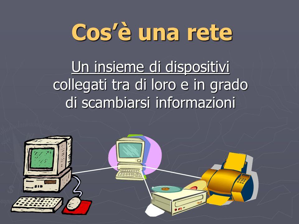 Il desktop E: LOCALE LOCALE PRIVATO: ogni utente ha il suo desktop su ciascun computer PRIVATO: ogni utente ha il suo desktop su ciascun computer
