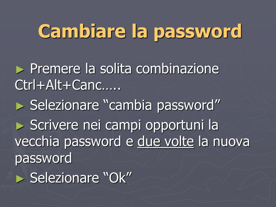 Cambiare la password Premere la solita combinazione Ctrl+Alt+Canc…..