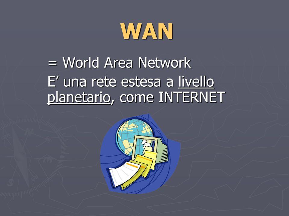 …DHCP = Dynamic Host Configuration Protocol Fornisce ai computer (host) di una rete la configurazione di rete (indirizzo IP, dns, gateway ecc)
