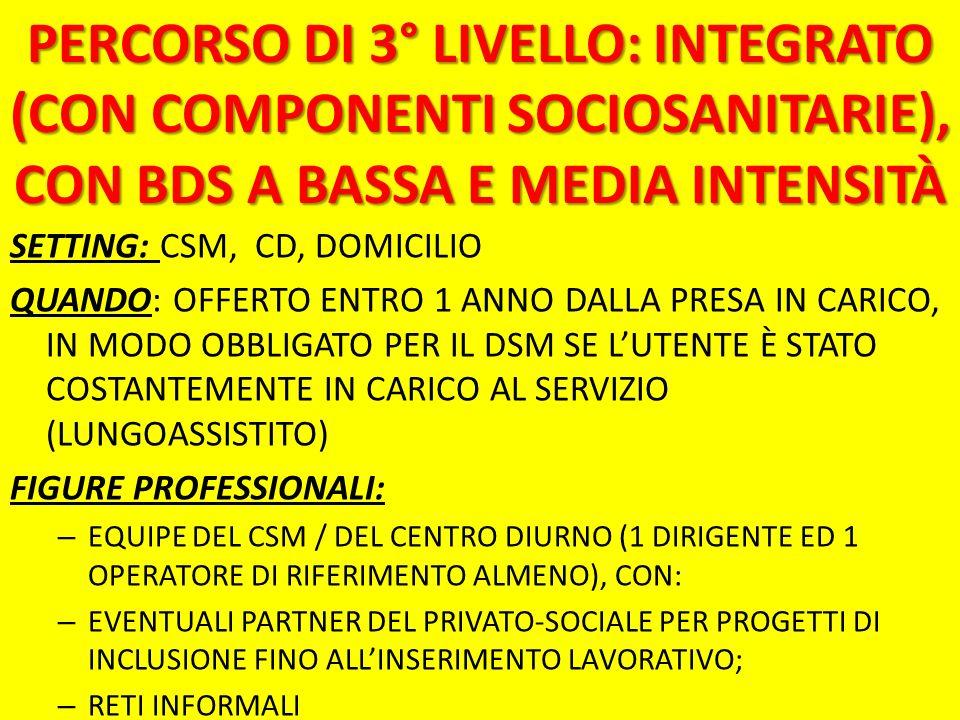 PERCORSO DI 3° LIVELLO: INTEGRATO (CON COMPONENTI SOCIOSANITARIE), CON BDS A BASSA E MEDIA INTENSITÀ SETTING: CSM, CD, DOMICILIO QUANDO: OFFERTO ENTRO