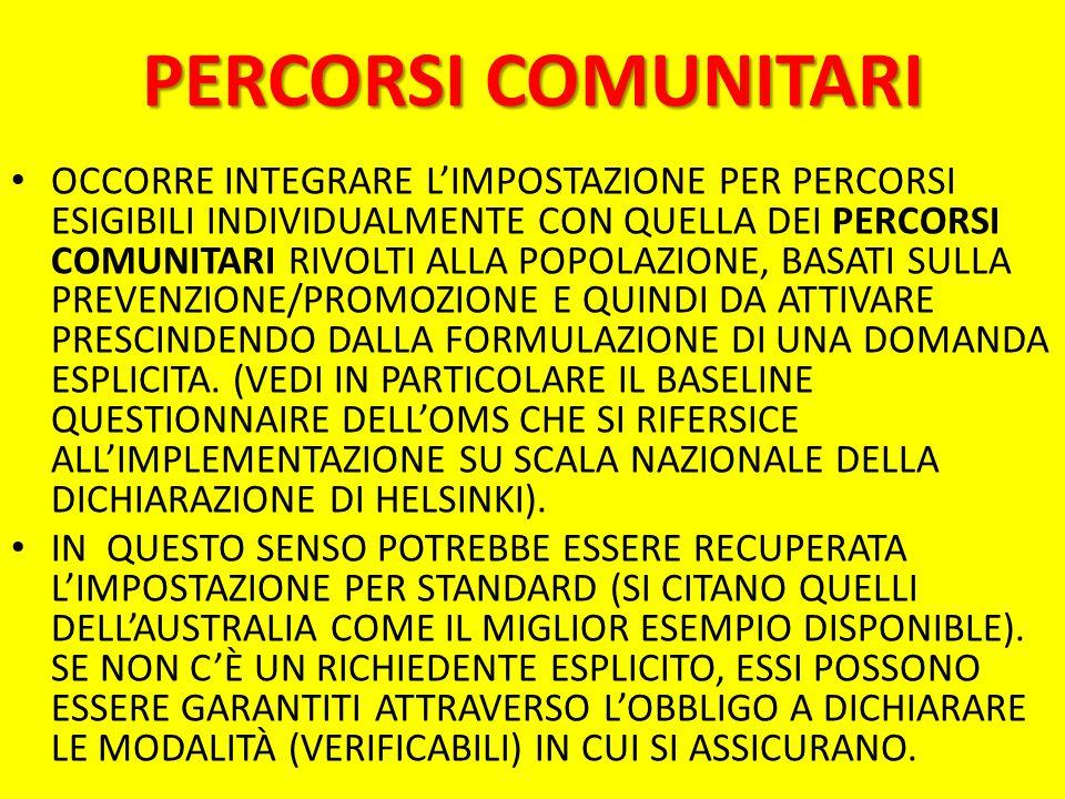 PERCORSI COMUNITARI PER ESEMPIO DEFINIRE OBBLIGATORIAMENTE: – DICHIARAZIONE DELLE STRATEGIE DI PARTECIPAZIONE/COINVOLGIMENTO DEGLI UTENTI E DEI FAMILIARI E/O DI COLORO CHE PRESTANO AIUTO E SOSTEGNO (IN UNOTICA DI LAVORO DI RETE).
