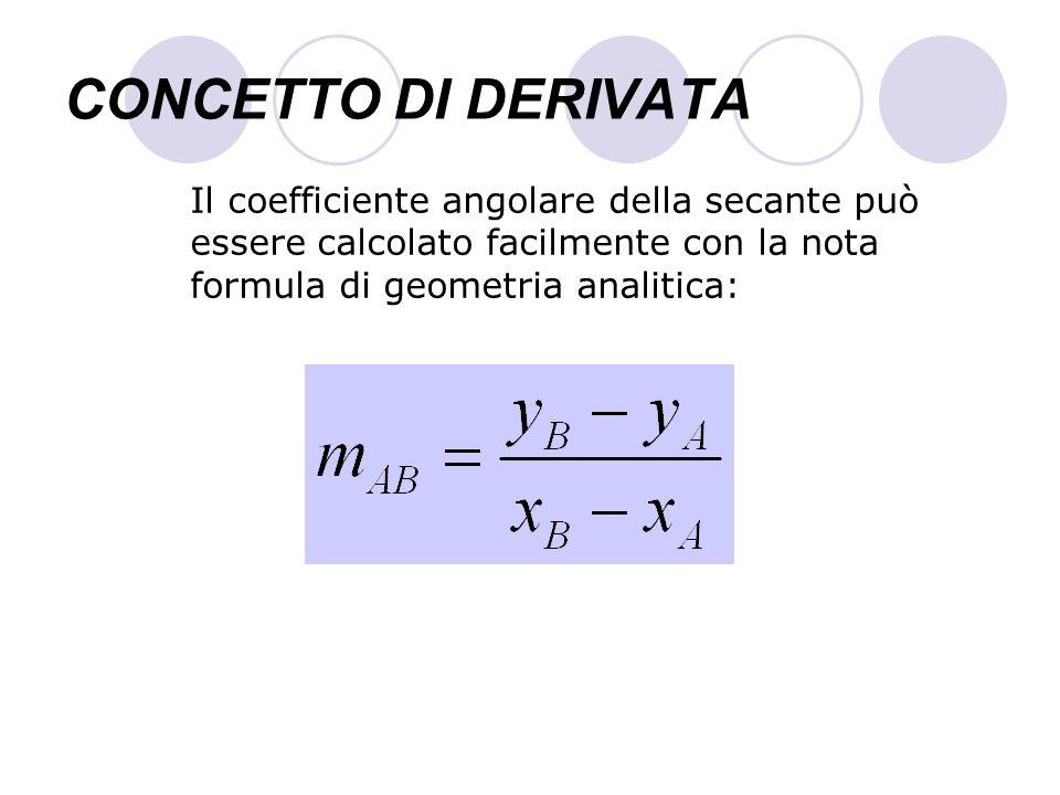 CONCETTO DI DERIVATA Il coefficiente angolare della secante può essere calcolato facilmente con la nota formula di geometria analitica: