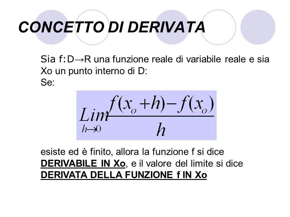 CONCETTO DI DERIVATA Sia f:D R una funzione reale di variabile reale e sia Xo un punto interno di D: Se: esiste ed è finito, allora la funzione f si d