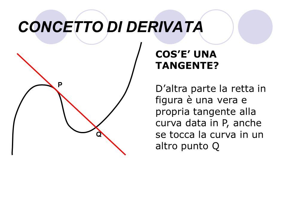 CONCETTO DI DERIVATA COSE UNA TANGENTE? Daltra parte la retta in figura è una vera e propria tangente alla curva data in P, anche se tocca la curva in