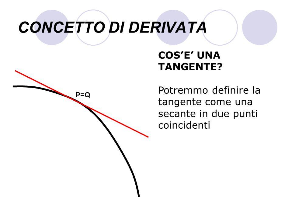 CONCETTO DI DERIVATA COSE UNA TANGENTE? Potremmo definire la tangente come una secante in due punti coincidenti P=Q