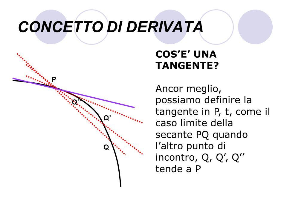CONCETTO DI DERIVATA COSE UNA TANGENTE? Ancor meglio, possiamo definire la tangente in P, t, come il caso limite della secante PQ quando laltro punto