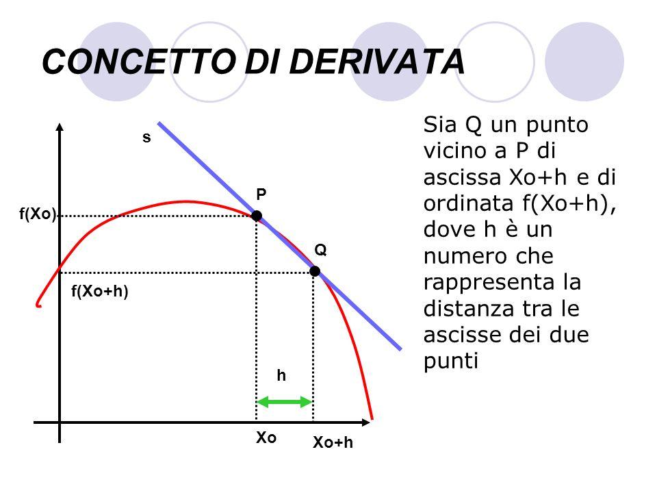 CONCETTO DI DERIVATA Xo f(Xo) s Sia Q un punto vicino a P di ascissa Xo+h e di ordinata f(Xo+h), dove h è un numero che rappresenta la distanza tra le