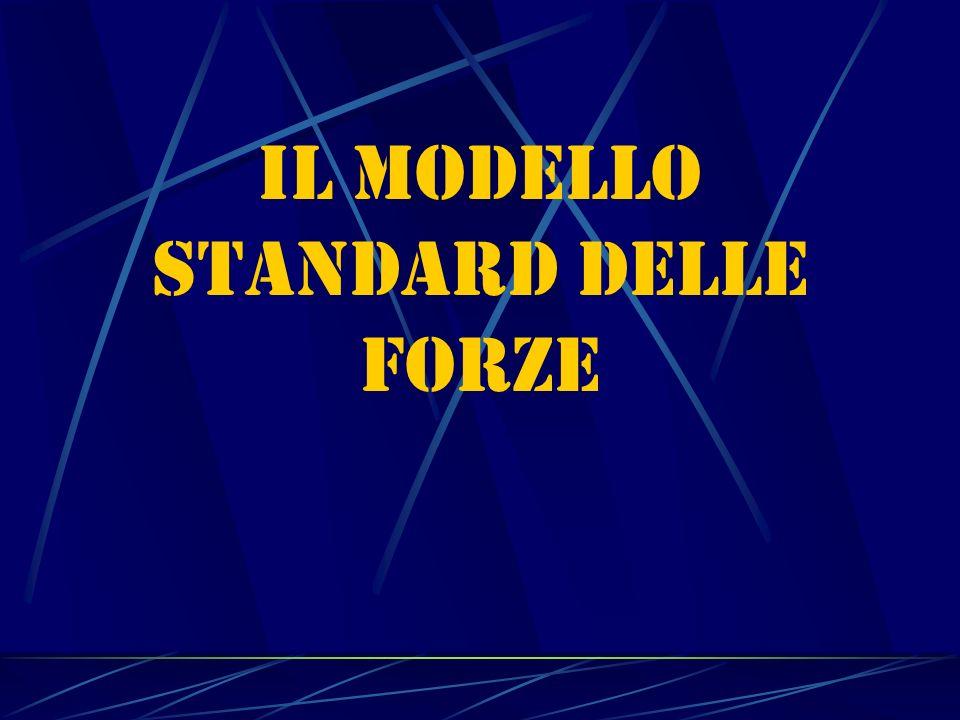 Il modello standard delle forze