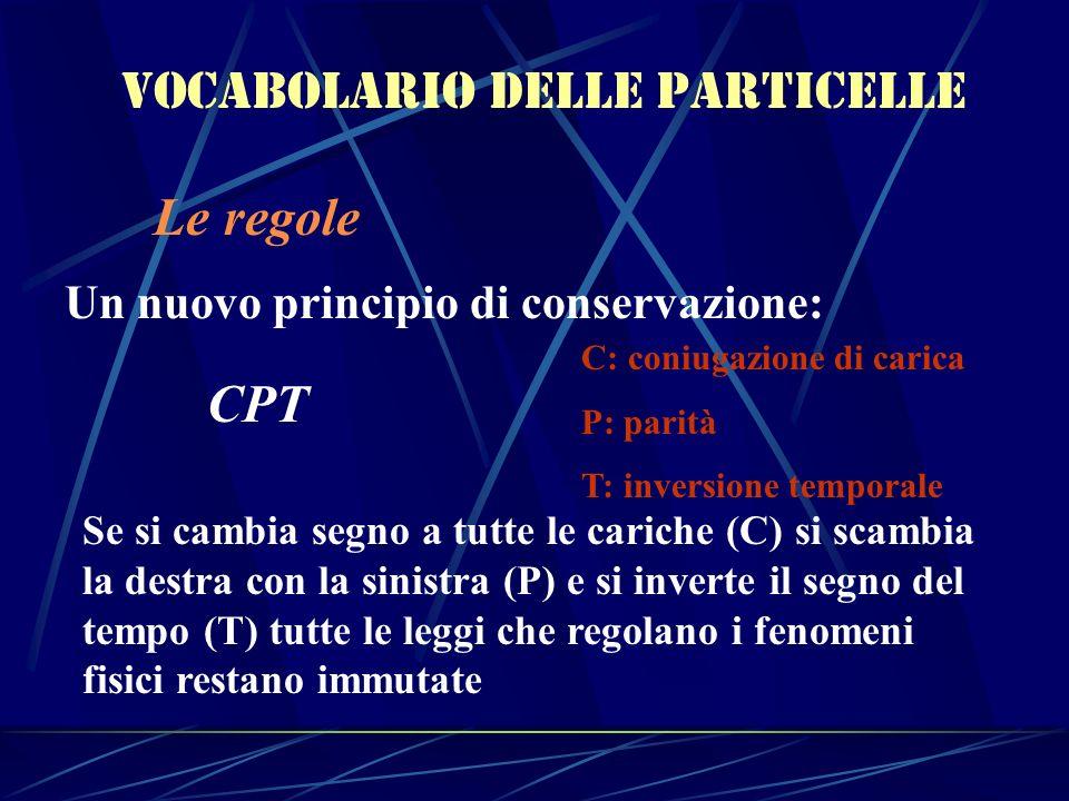 Vocabolario delle particelle Le regole Un nuovo principio di conservazione: CPT Se si cambia segno a tutte le cariche (C) si scambia la destra con la