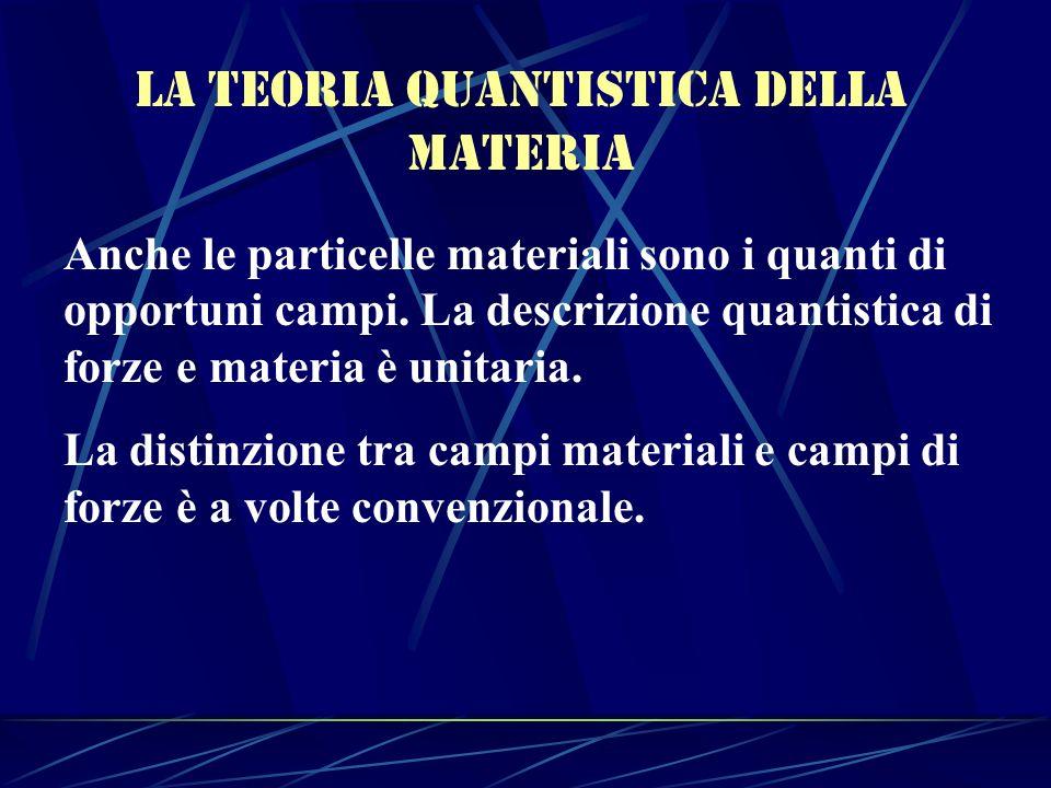 La teoria Quantistica della materia Anche le particelle materiali sono i quanti di opportuni campi. La descrizione quantistica di forze e materia è un