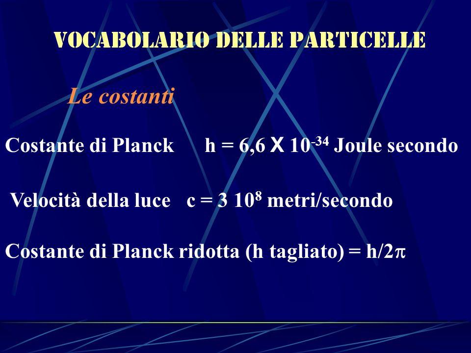 Vocabolario delle particelle Le costanti Costante di Planck h = 6,6 X 10 -34 Joule secondo Velocità della luce c = 3 10 8 metri/secondo Costante di Pl
