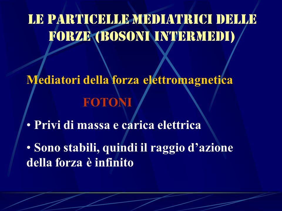 Le particelle mediatrici delle forze (bosoni intermedi) Mediatori della forza elettromagnetica FOTONI Privi di massa e carica elettrica Sono stabili,