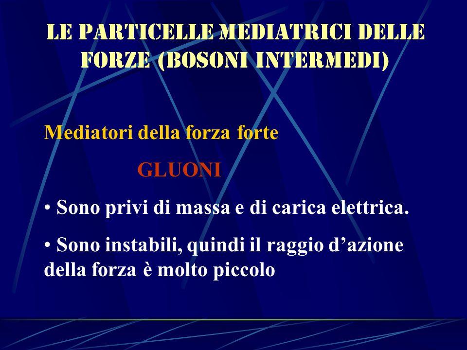 Le particelle mediatrici delle forze (bosoni intermedi) Mediatori della forza forte GLUONI Sono privi di massa e di carica elettrica. Sono instabili,