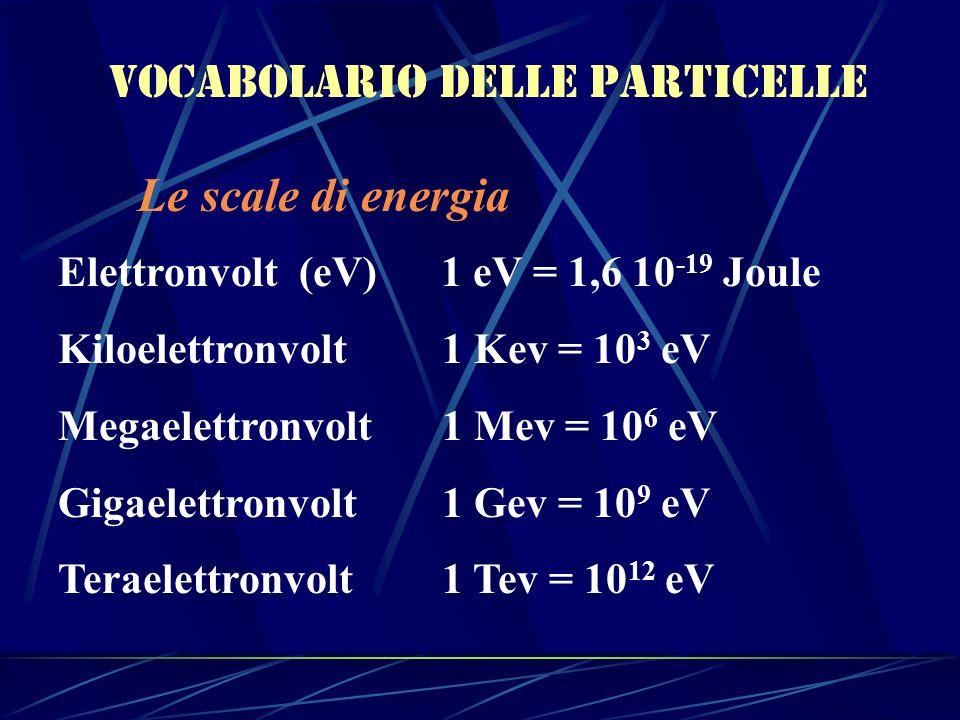 Vocabolario delle particelle Le scale di energia Elettronvolt (eV) 1 eV = 1,6 10 -19 Joule Kiloelettronvolt1 Kev = 10 3 eV Megaelettronvolt1 Mev = 10
