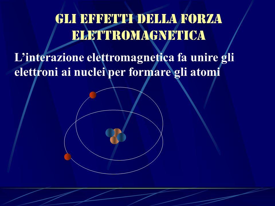 Gli effetti della forza elettromagnetica Linterazione elettromagnetica fa unire gli elettroni ai nuclei per formare gli atomi