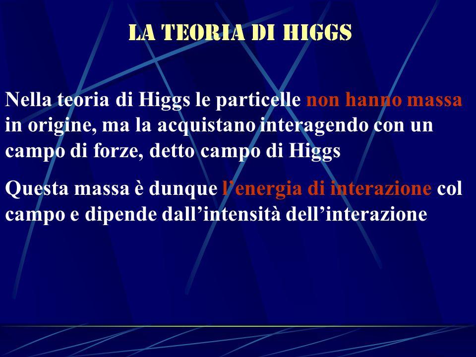 La teoria di higgs Nella teoria di Higgs le particelle non hanno massa in origine, ma la acquistano interagendo con un campo di forze, detto campo di
