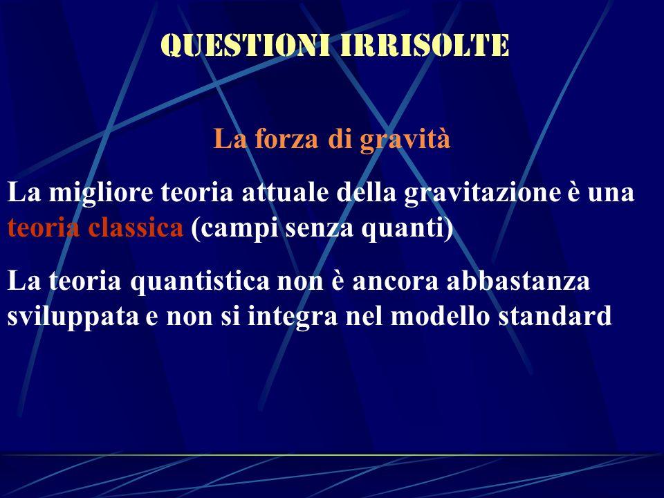 Questioni irrisolte La forza di gravità La migliore teoria attuale della gravitazione è una teoria classica (campi senza quanti) La teoria quantistica