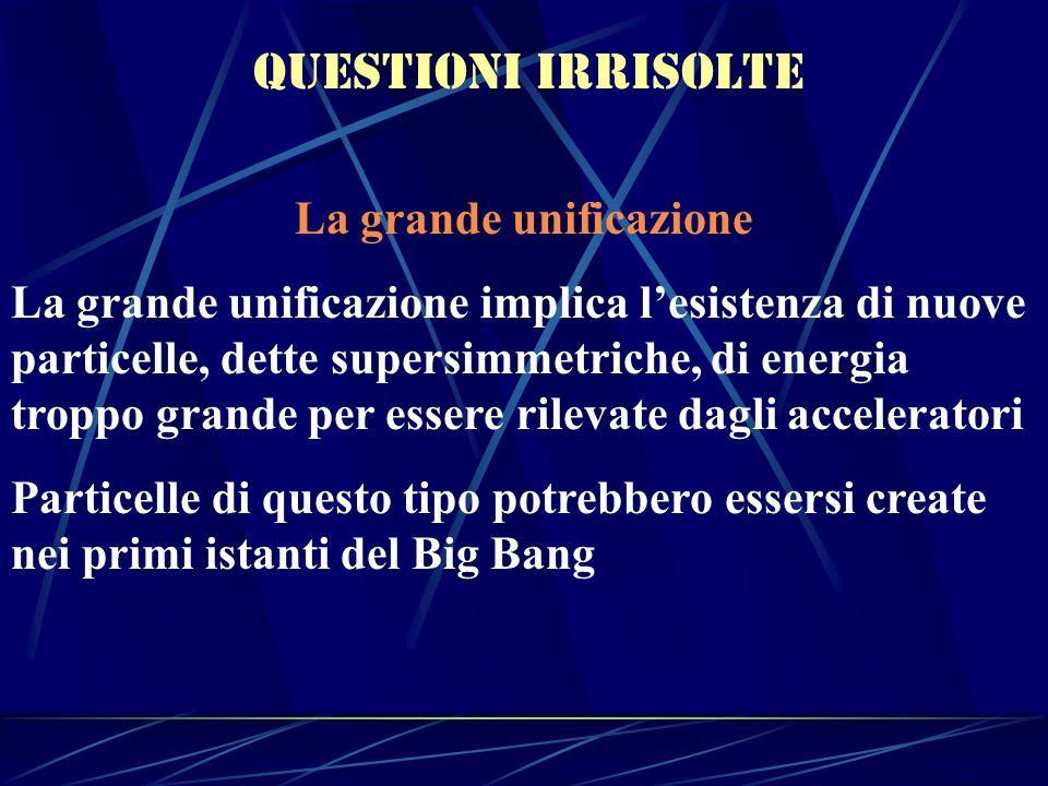 Questioni irrisolte La grande unificazione La grande unificazione implica lesistenza di nuove particelle, dette supersimmetriche, di energia troppo gr