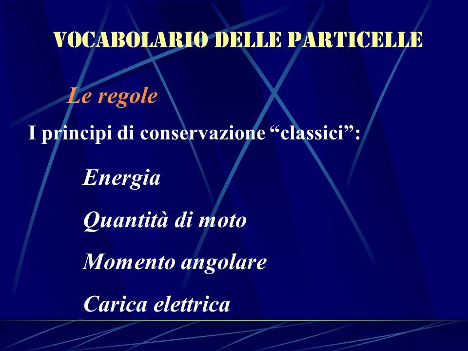 Vocabolario delle particelle Le regole I principi di conservazione classici: Energia Quantità di moto Momento angolare Carica elettrica