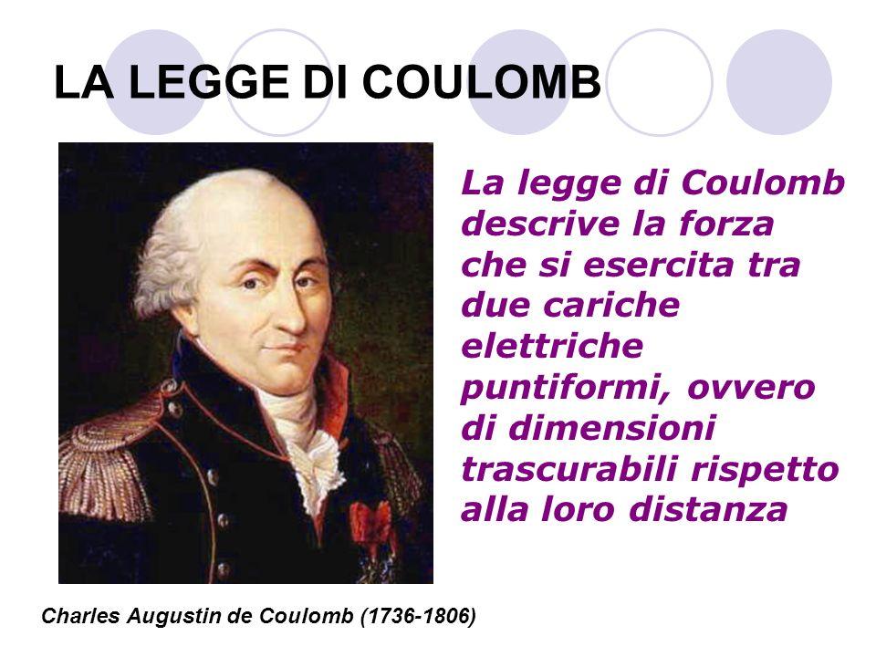 LA LEGGE DI COULOMB La legge di Coulomb descrive la forza che si esercita tra due cariche elettriche puntiformi, ovvero di dimensioni trascurabili ris