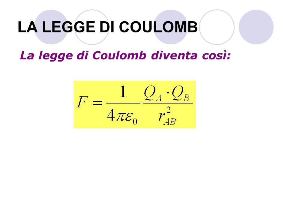 LA LEGGE DI COULOMB La legge di Coulomb diventa così: