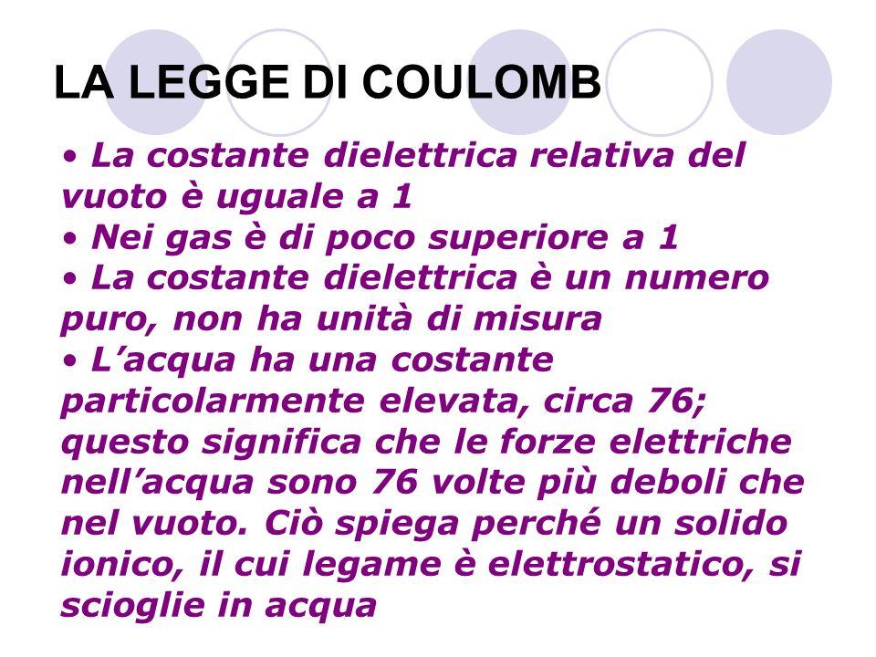 LA LEGGE DI COULOMB La costante dielettrica relativa del vuoto è uguale a 1 Nei gas è di poco superiore a 1 La costante dielettrica è un numero puro,