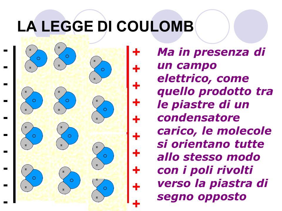 LA LEGGE DI COULOMB Ma in presenza di un campo elettrico, come quello prodotto tra le piastre di un condensatore carico, le molecole si orientano tutt
