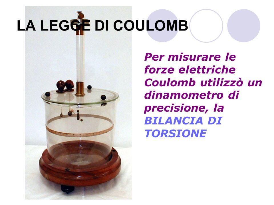 LA LEGGE DI COULOMB Unasta (bilanciere) regge due sferette metalliche identiche, 1 e 2.