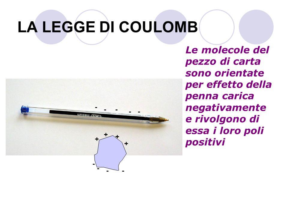 LA LEGGE DI COULOMB Le molecole del pezzo di carta sono orientate per effetto della penna carica negativamente e rivolgono di essa i loro poli positiv