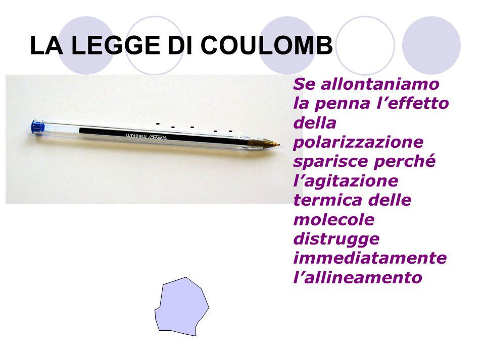 LA LEGGE DI COULOMB - -- -- Se allontaniamo la penna leffetto della polarizzazione sparisce perché lagitazione termica delle molecole distrugge immedi