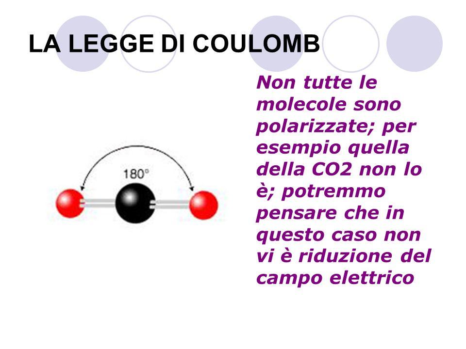 LA LEGGE DI COULOMB Non tutte le molecole sono polarizzate; per esempio quella della CO2 non lo è; potremmo pensare che in questo caso non vi è riduzi