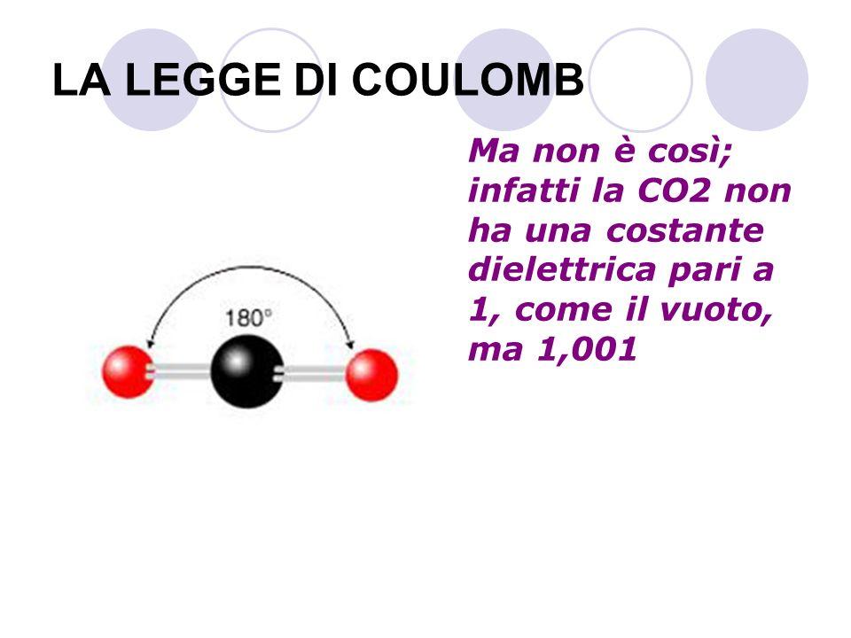 LA LEGGE DI COULOMB Ma non è così; infatti la CO2 non ha una costante dielettrica pari a 1, come il vuoto, ma 1,001