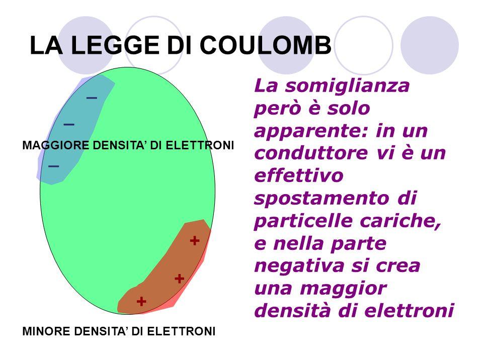 LA LEGGE DI COULOMB La somiglianza però è solo apparente: in un conduttore vi è un effettivo spostamento di particelle cariche, e nella parte negativa