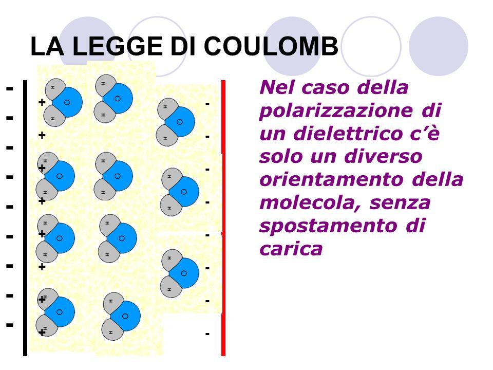 LA LEGGE DI COULOMB Nel caso della polarizzazione di un dielettrico cè solo un diverso orientamento della molecola, senza spostamento di carica ------