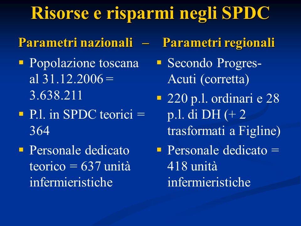 Risorse e risparmi negli SPDC Parametri nazionali – Parametri regionali Popolazione toscana al 31.12.2006 = 3.638.211 P.l. in SPDC teorici = 364 Perso
