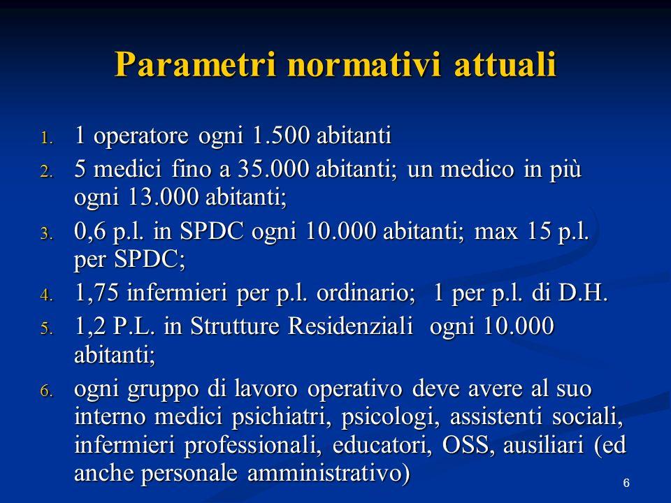 7 Parametri di riferimento e ottimazione La L.R.