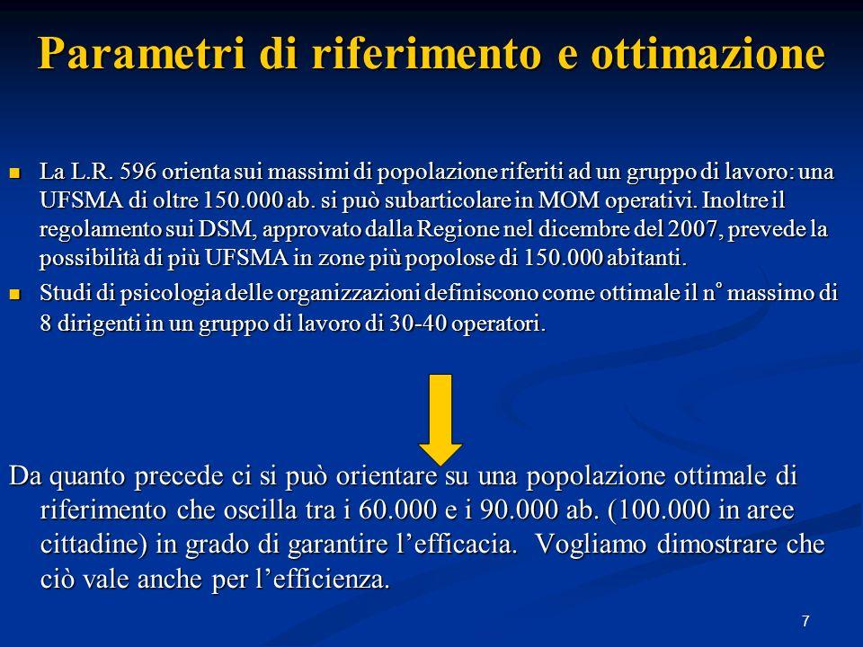 8 Il nodo del SPDC decisione della Regione di abbassare il parametro nazionale che definisce il numero dei p.l.