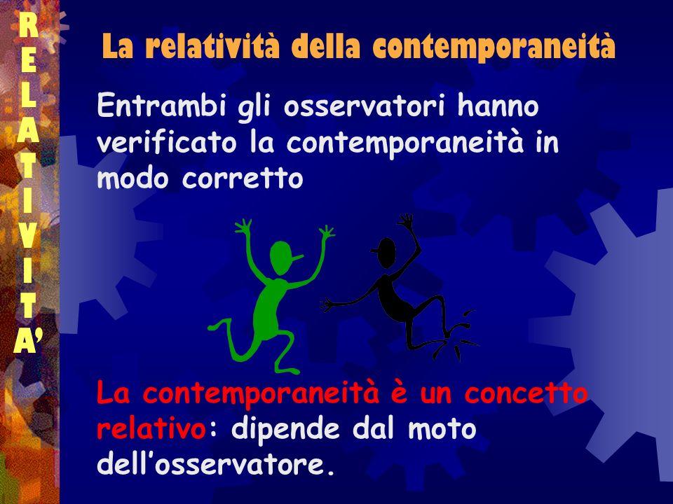 La relatività della contemporaneità RELATIVITARELATIVITA Entrambi gli osservatori hanno verificato la contemporaneità in modo corretto La contemporane