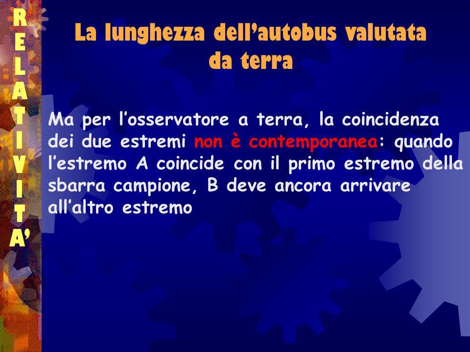La lunghezza dellautobus valutata da terra RELATIVITARELATIVITA Ma per losservatore a terra, la coincidenza dei due estremi non è contemporanea: quand