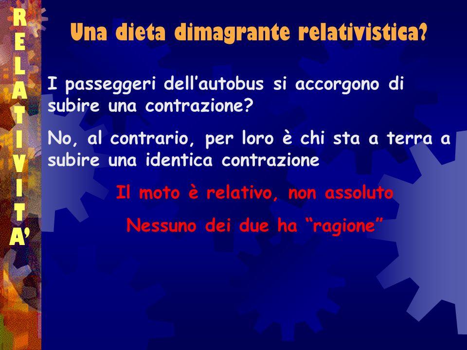 RELATIVITARELATIVITA Una dieta dimagrante relativistica? I passeggeri dellautobus si accorgono di subire una contrazione? No, al contrario, per loro è