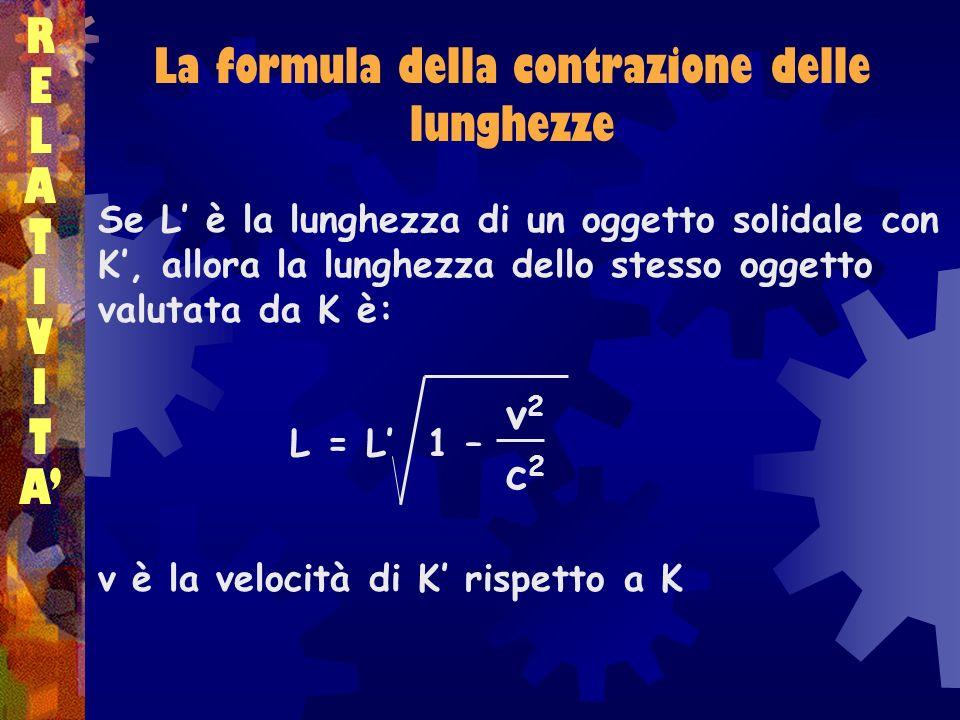 RELATIVITARELATIVITA La formula della contrazione delle lunghezze Se L è la lunghezza di un oggetto solidale con K, allora la lunghezza dello stesso o