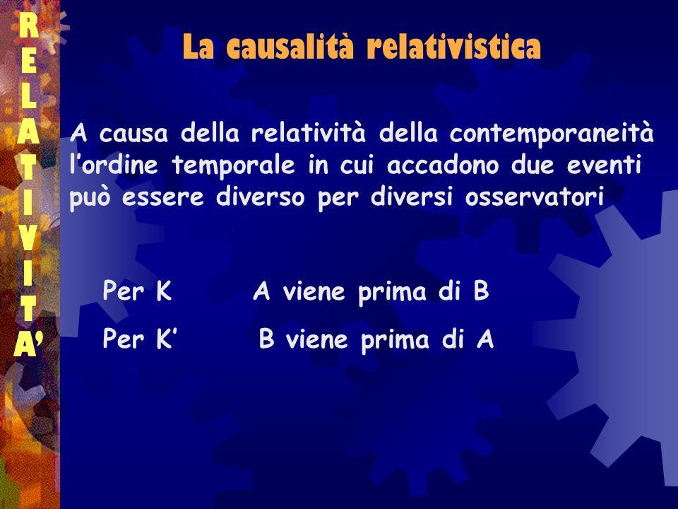 RELATIVITARELATIVITA La causalità relativistica A causa della relatività della contemporaneità lordine temporale in cui accadono due eventi può essere