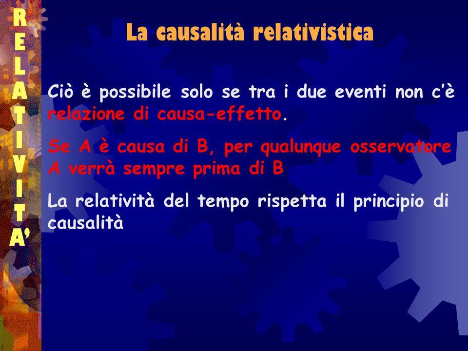 RELATIVITARELATIVITA La causalità relativistica Ciò è possibile solo se tra i due eventi non cè relazione di causa-effetto. Se A è causa di B, per qua