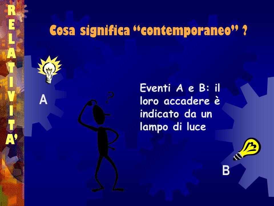 Cosa significa contemporaneo ? RELATIVITARELATIVITA A B Eventi A e B: il loro accadere è indicato da un lampo di luce