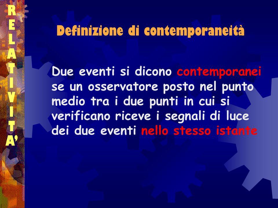Definizione di contemporaneità RELATIVITARELATIVITA Due eventi si dicono contemporanei se un osservatore posto nel punto medio tra i due punti in cui
