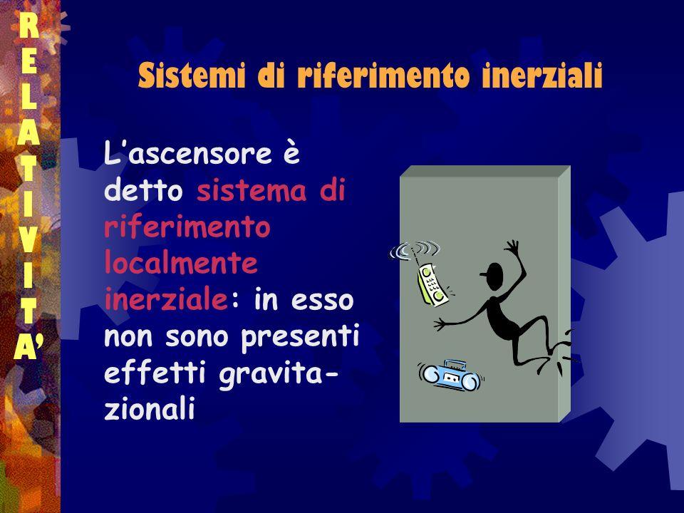 Sistemi di riferimento inerziali RELATIVITARELATIVITA La forza di gravità rilevata da H si ottiene operando un cambiamento di coordinate dal sistema localmente inerziale K al sistema non inerziale H