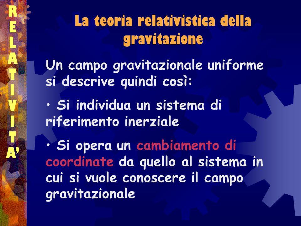 La teoria relativistica della gravitazione RELATIVITARELATIVITA Per descrivere un campo non uniforme, si deve scegliere in ogni punto un sistema inerziale diverso (da qui il termine localmente inerziale) e poi operare una trasformazione da quelli a un unico sistema
