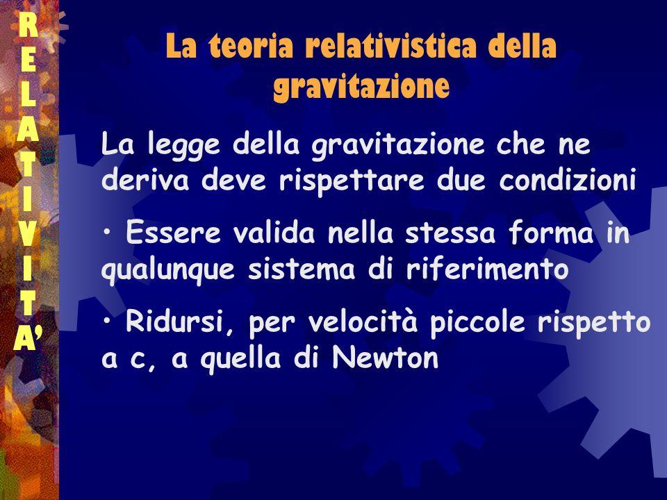 Curvatura e gravitazione RELATIVITARELATIVITA Secondo Einstein, la gravità non è una forza diretta tra corpi Il campo gravitazionale curva lo spazio, la curvatura dello spazio determina il moto dei corpi in presenza di gravità