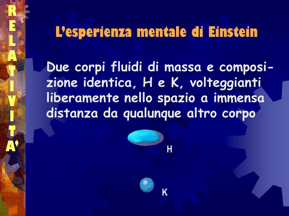 Lesperienza mentale di Einstein RELATIVITARELATIVITA Due corpi fluidi di massa e composi- zione identica, H e K, volteggianti liberamente nello spazio